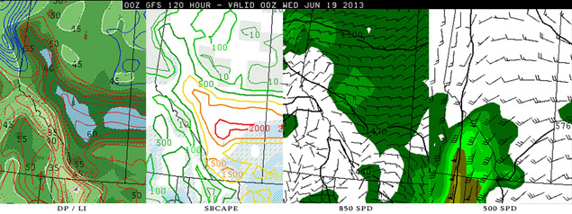 GFS Forecast for Tuesday June 18, 2013